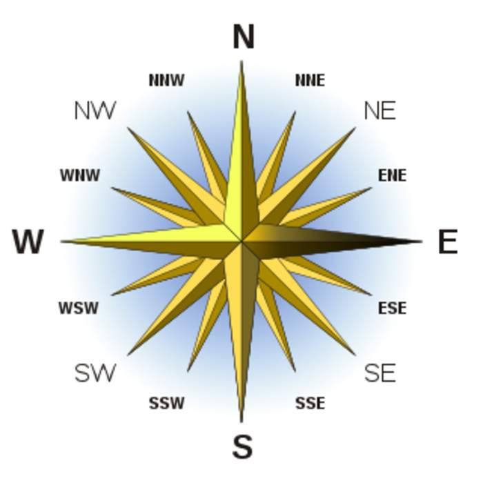 East: One of the four cardinal directions