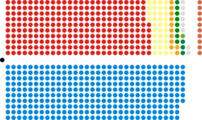 Parliament of the United Kingdom: Supreme legislative body of the United Kingdom