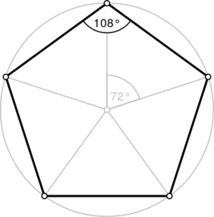 Pentagon: Shape with five sides